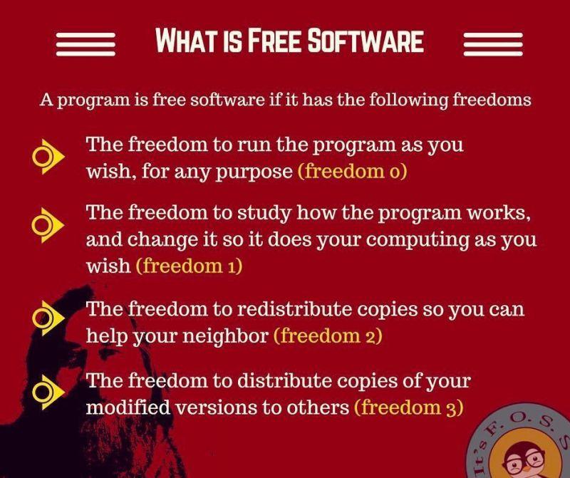 FOSS Freedoms