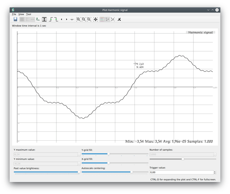 ESPlot software for plotting real time signal graph